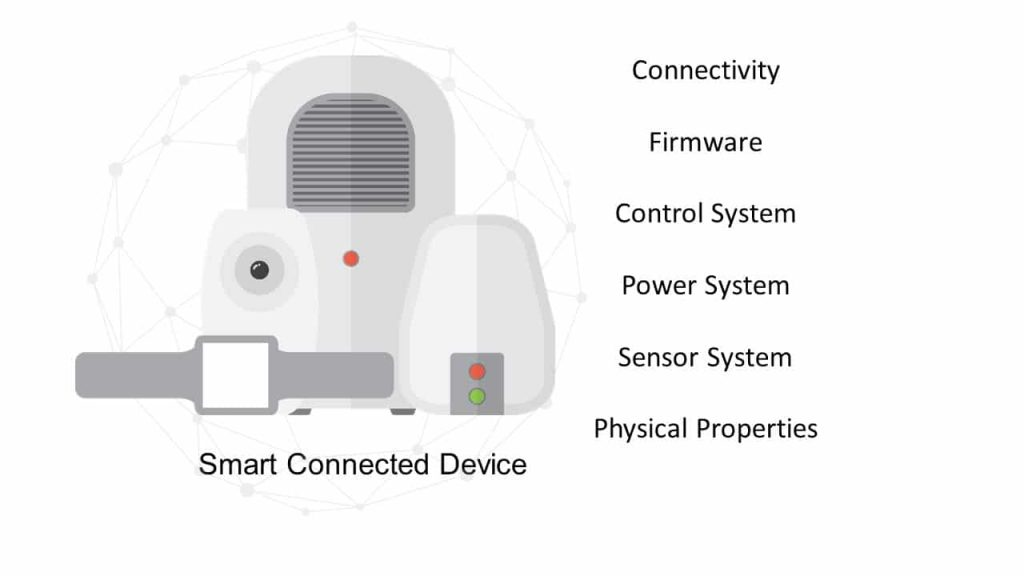 Smart Connected Device