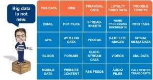 structured unstructured data types