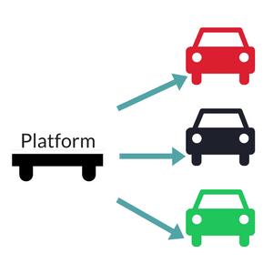 platform automobile