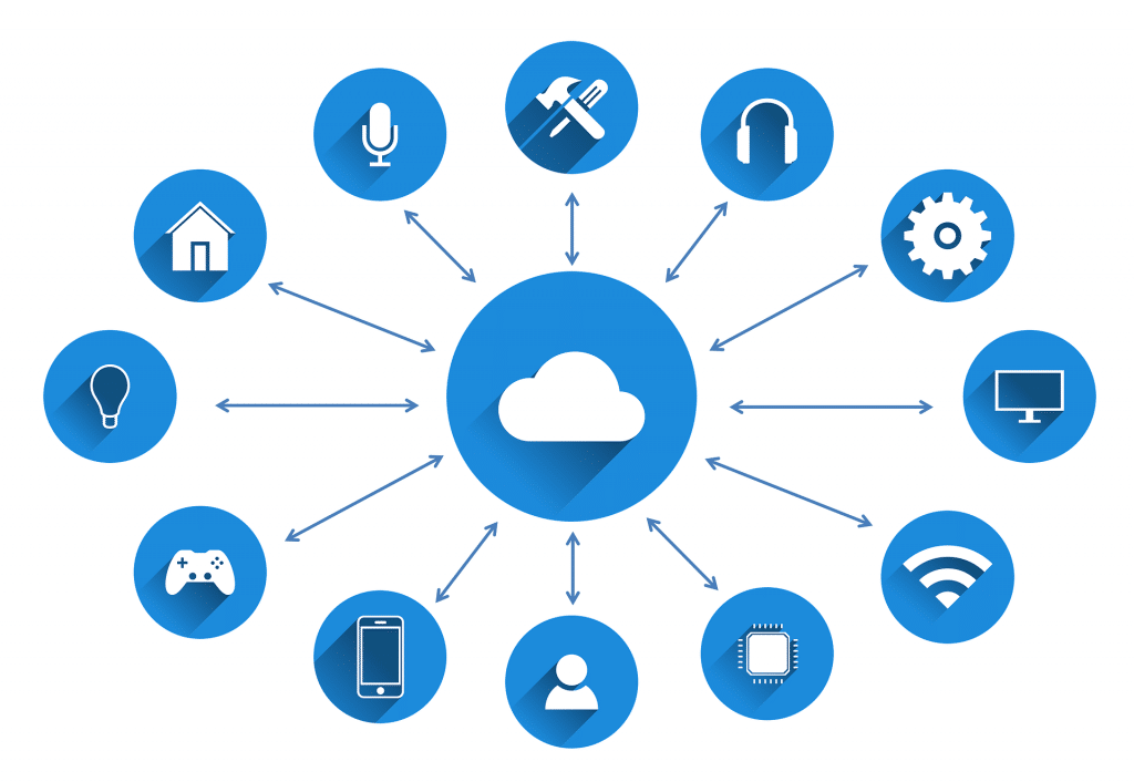 iot cloud connected