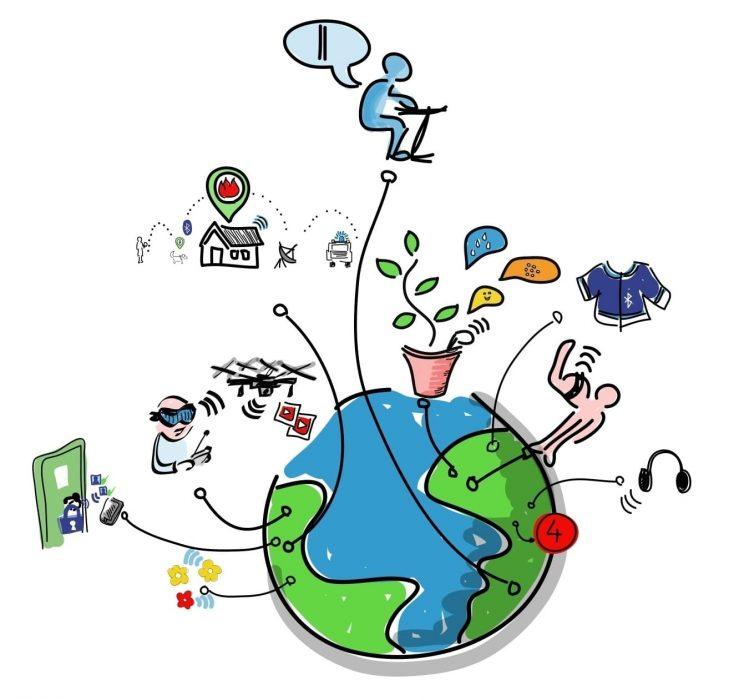 Internet of Things global