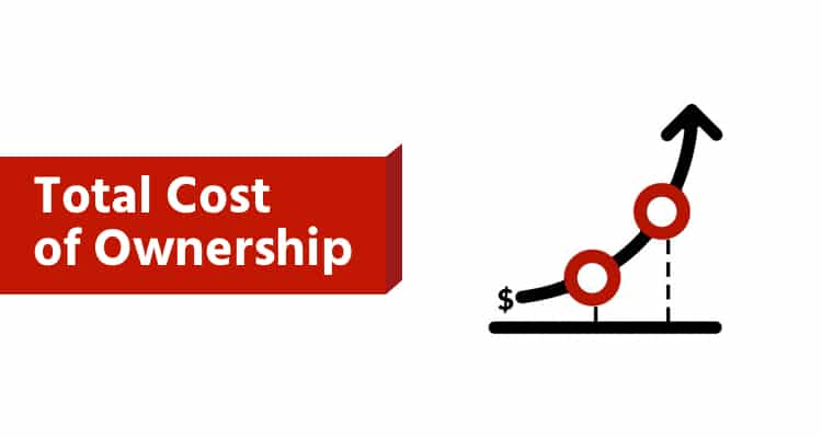 Make versus Buy Total Cost of Ownership Comparison