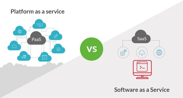 IoT Platform or IoT Software?
