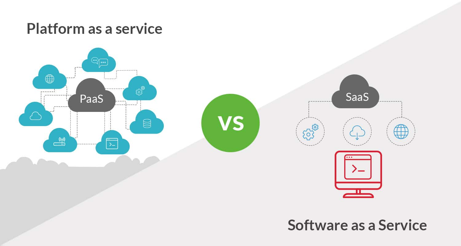 PaaS v. SaaS iot systems iot software