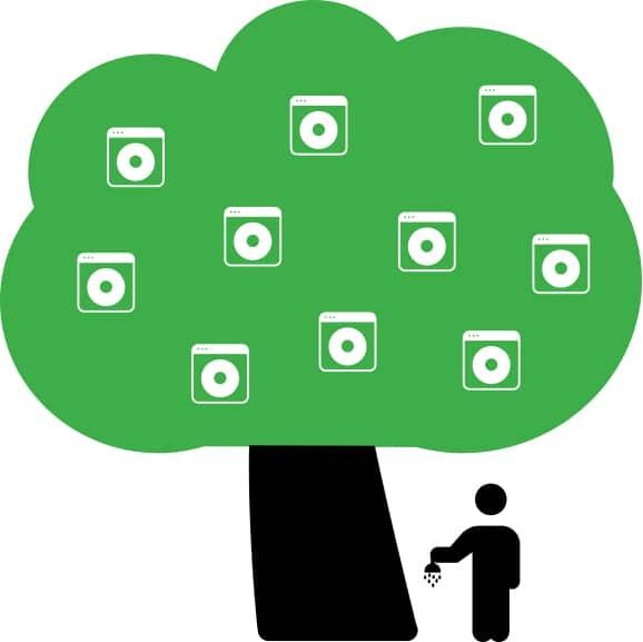 Software Business Bridgera IoT