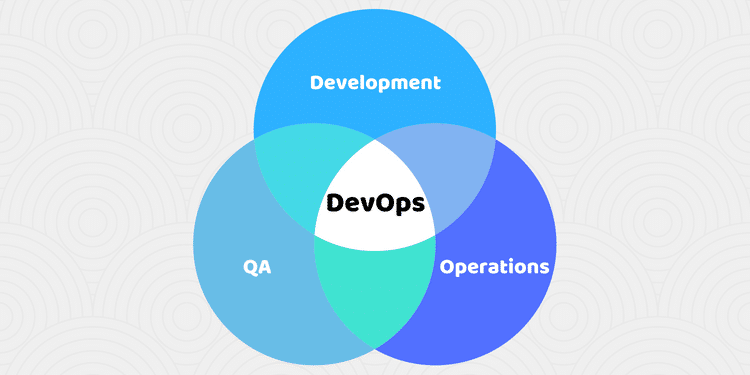 DevOps: Development and Operations Become One